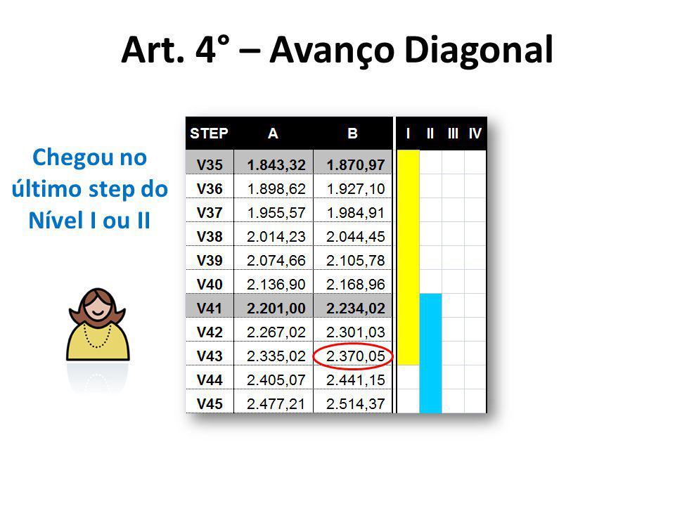 Chegou no último step do Nível I ou II Art. 4° – Avanço Diagonal