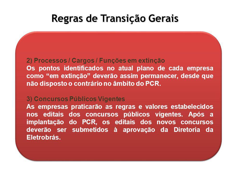 """Regras de Transição Gerais 2) Processos / Cargos / Funções em extinção Os pontos identificados no atual plano de cada empresa como """"em extinção"""" dever"""