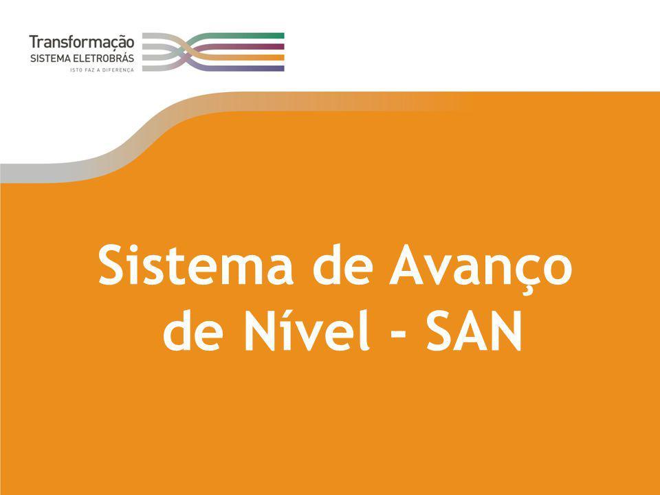 Sistema de Avanço de Nível - SAN