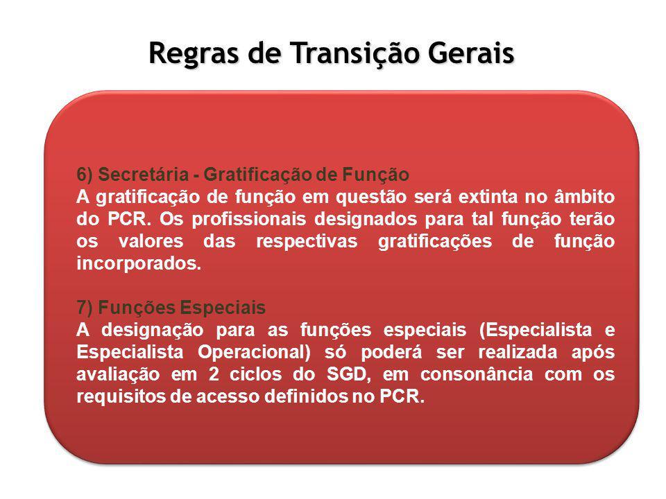 Regras de Transição Gerais 6) Secretária - Gratificação de Função A gratificação de função em questão será extinta no âmbito do PCR. Os profissionais