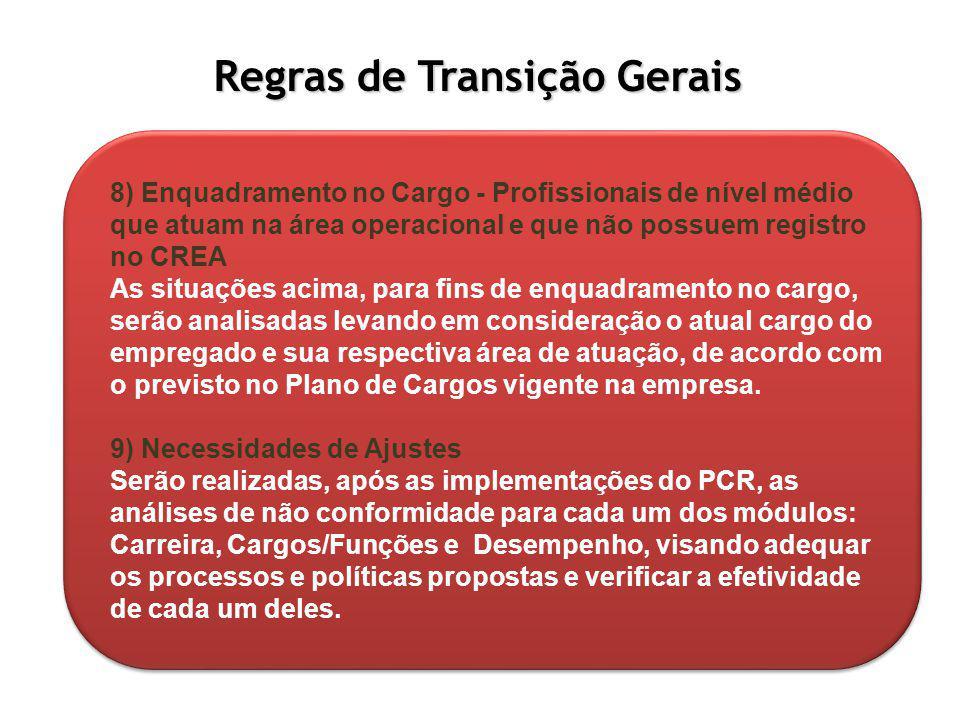 Regras de Transição Gerais 8) Enquadramento no Cargo - Profissionais de nível médio que atuam na área operacional e que não possuem registro no CREA A