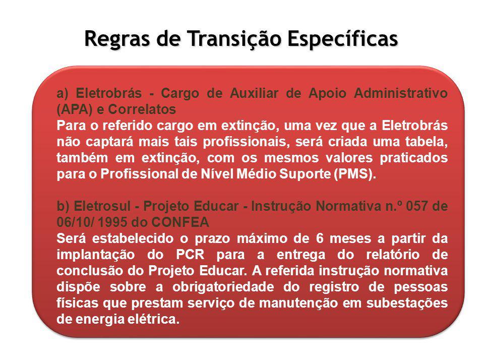 Regras de Transição Específicas a) Eletrobrás - Cargo de Auxiliar de Apoio Administrativo (APA) e Correlatos Para o referido cargo em extinção, uma ve