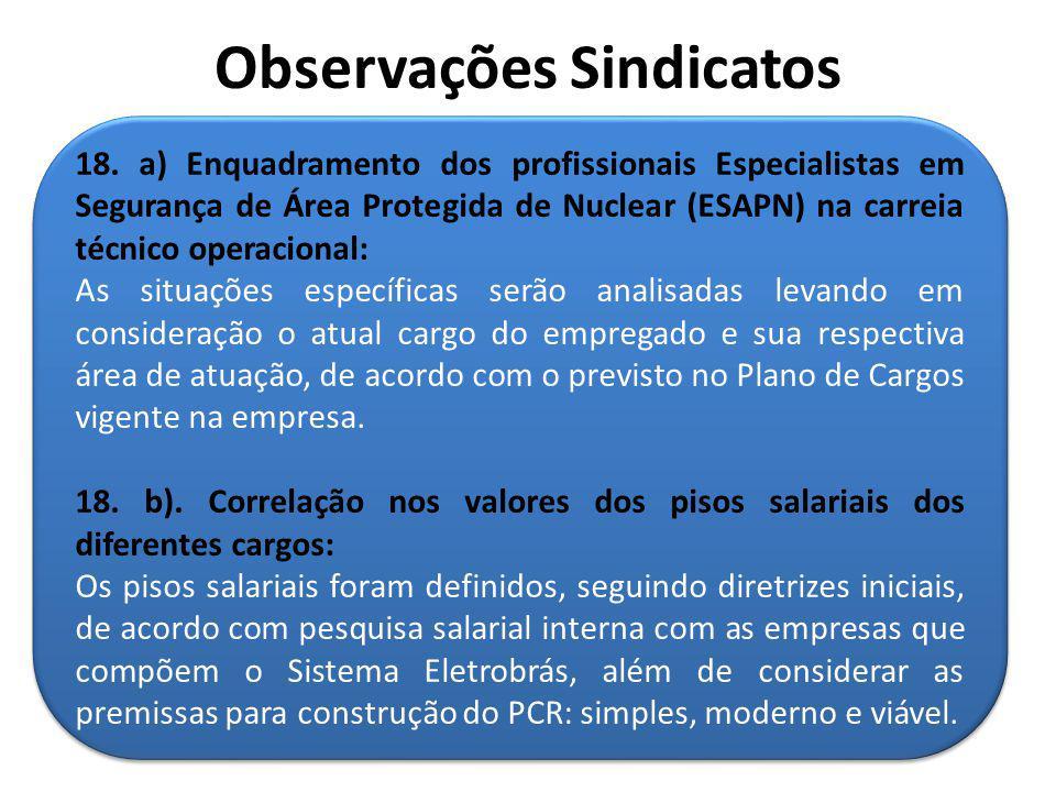 18. a) Enquadramento dos profissionais Especialistas em Segurança de Área Protegida de Nuclear (ESAPN) na carreia técnico operacional: As situações es