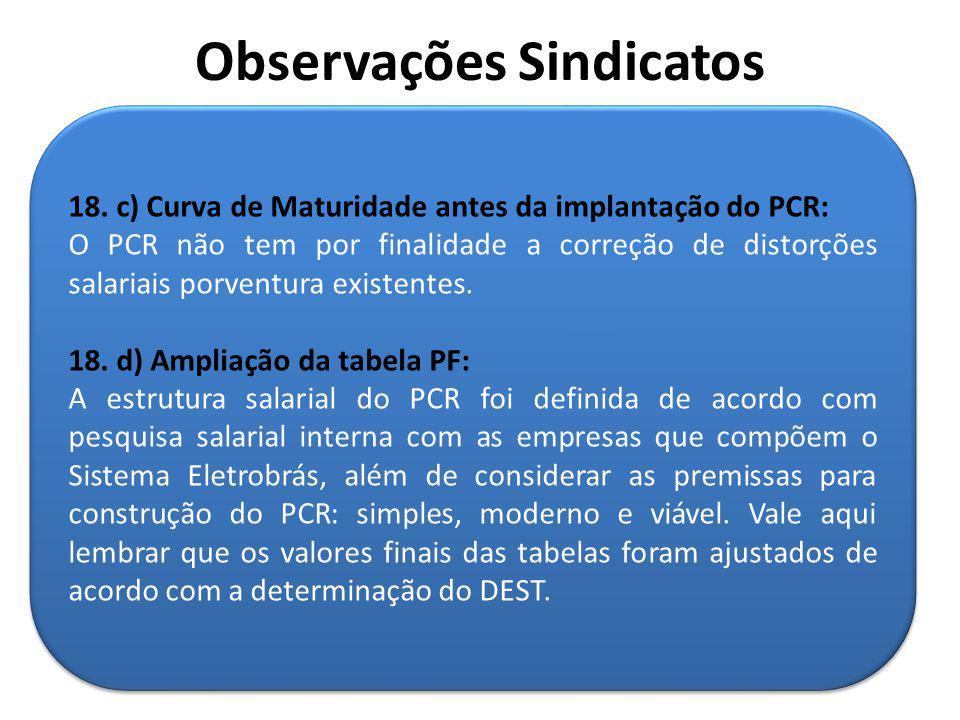 18. c) Curva de Maturidade antes da implantação do PCR: O PCR não tem por finalidade a correção de distorções salariais porventura existentes. 18. d)