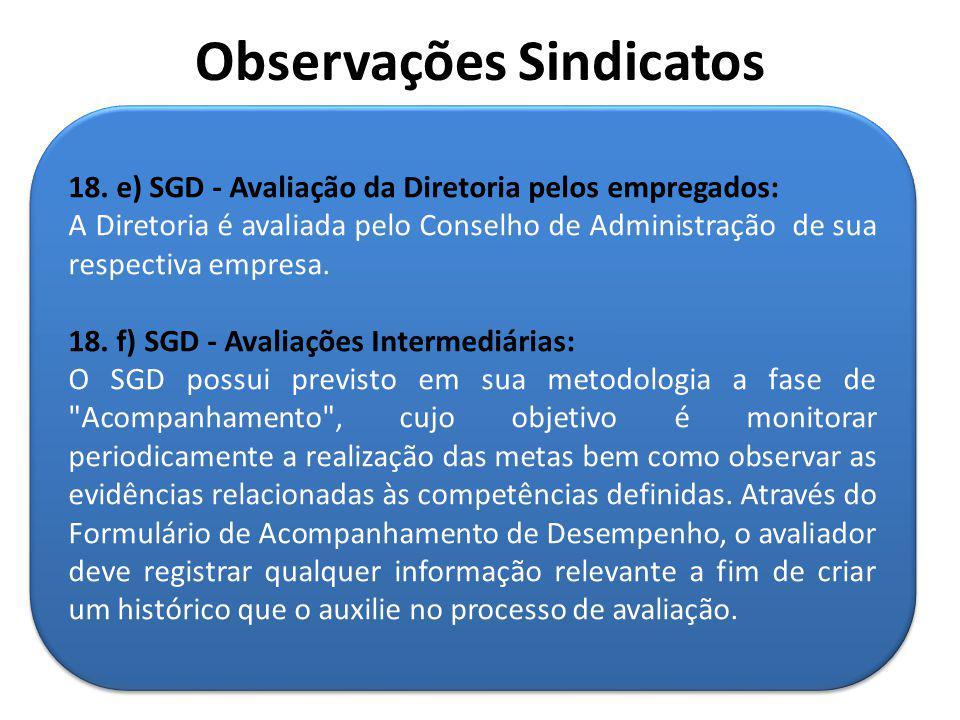 18. e) SGD - Avaliação da Diretoria pelos empregados: A Diretoria é avaliada pelo Conselho de Administração de sua respectiva empresa. 18. f) SGD - Av
