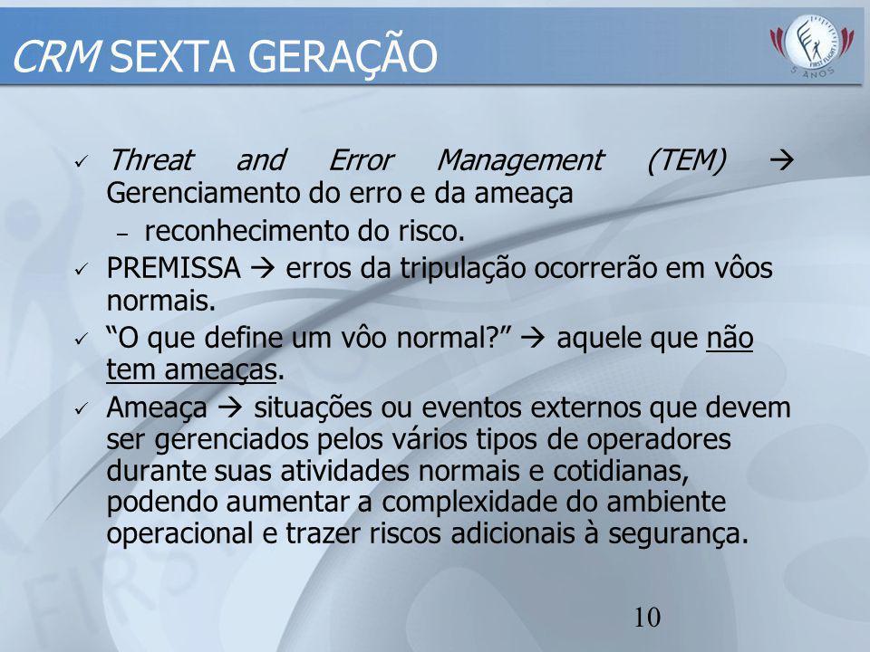 10 CRM SEXTA GERAÇÃO Threat and Error Management (TEM)  Gerenciamento do erro e da ameaça – reconhecimento do risco. PREMISSA  erros da tripulação o