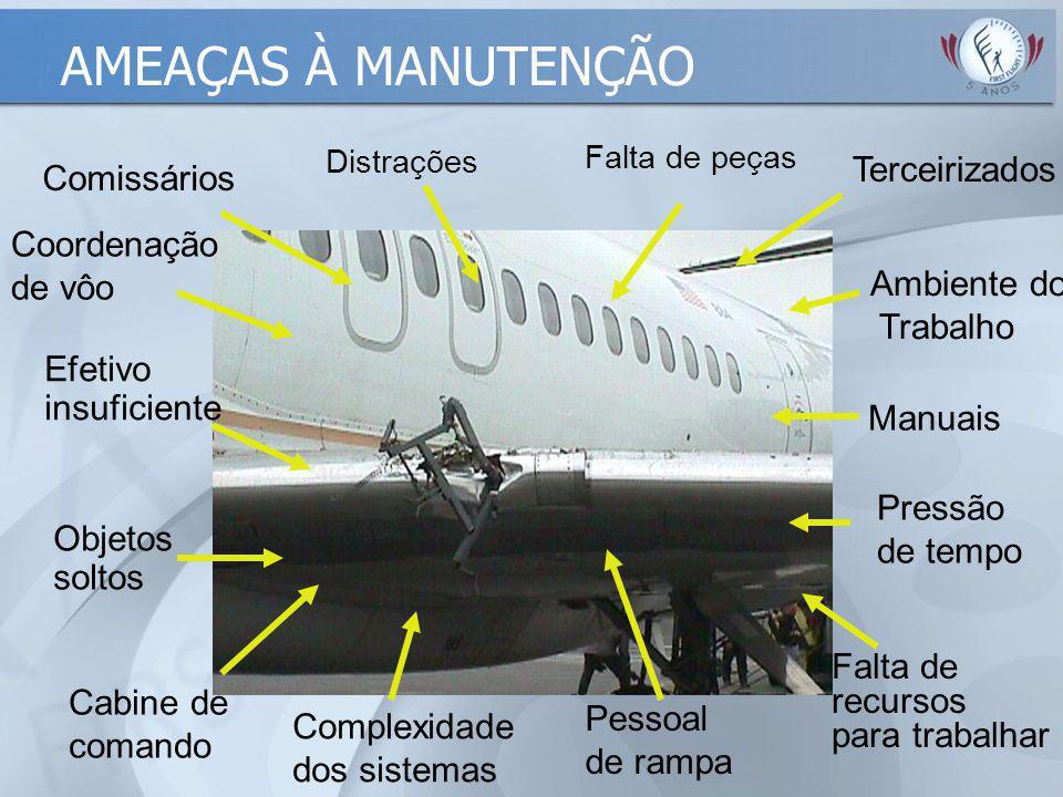AMEAÇAS À MANUTENÇÃO Coordenação de vôo Comissários Terceirizados Ambiente do Trabalho Manuais Pressão de tempo Cabine de comando Complexidade dos sis