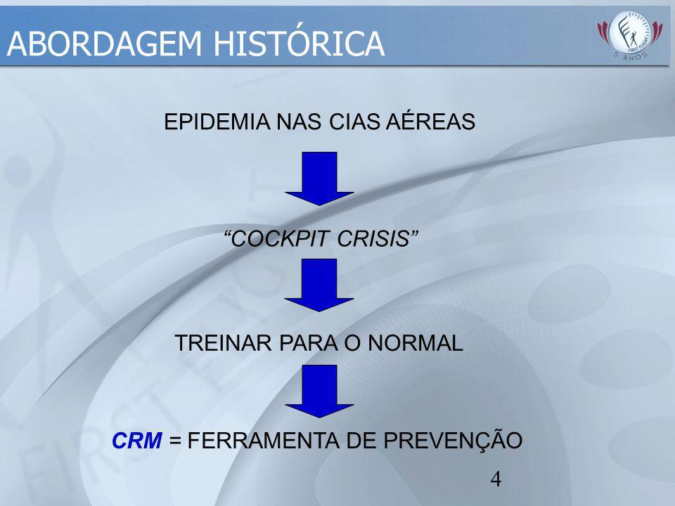 """4 ABORDAGEM HISTÓRICA """"COCKPIT CRISIS"""" EPIDEMIA NAS CIAS AÉREAS TREINAR PARA O NORMAL CRM = FERRAMENTA DE PREVENÇÃO"""