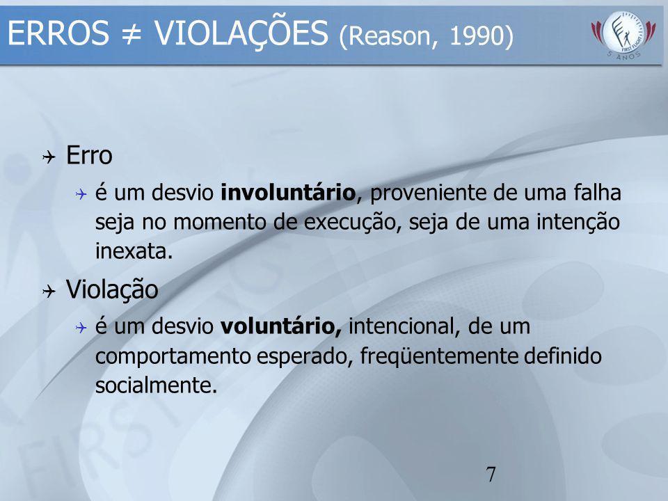 7  Erro  é um desvio involuntário, proveniente de uma falha seja no momento de execução, seja de uma intenção inexata.  Violação  é um desvio volu