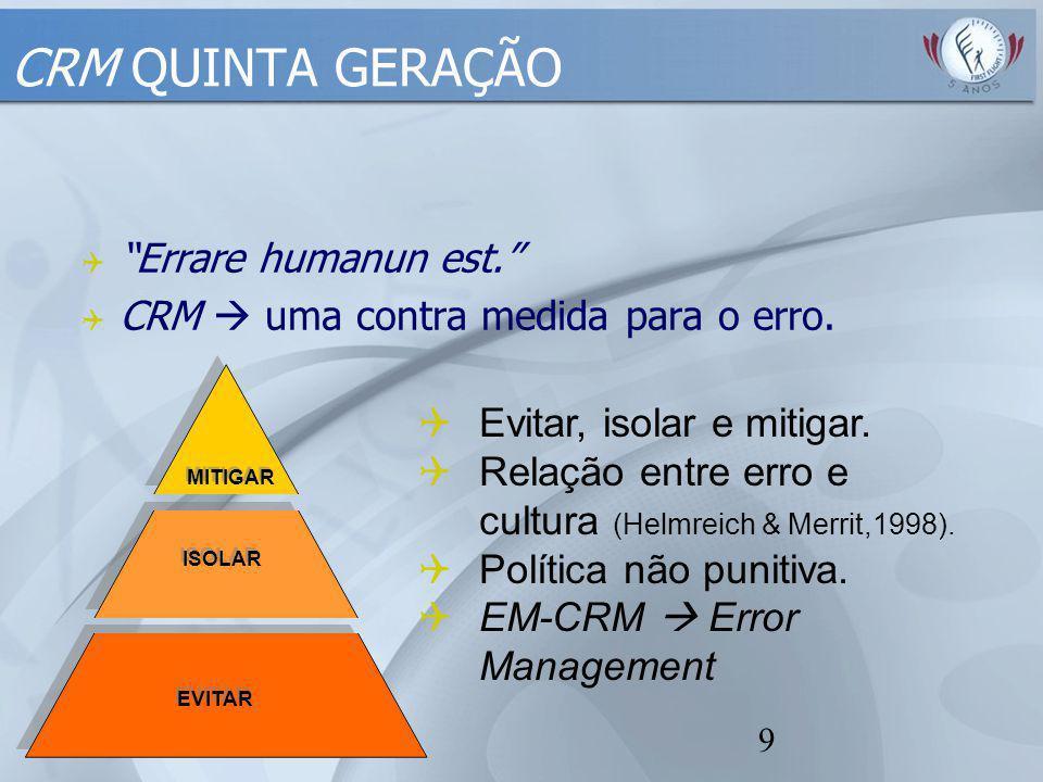 """9 CRM QUINTA GERAÇÃO  """"Errare humanun est.""""  CRM  uma contra medida para o erro.  Evitar, isolar e mitigar.  Relação entre erro e cultura (Helmre"""
