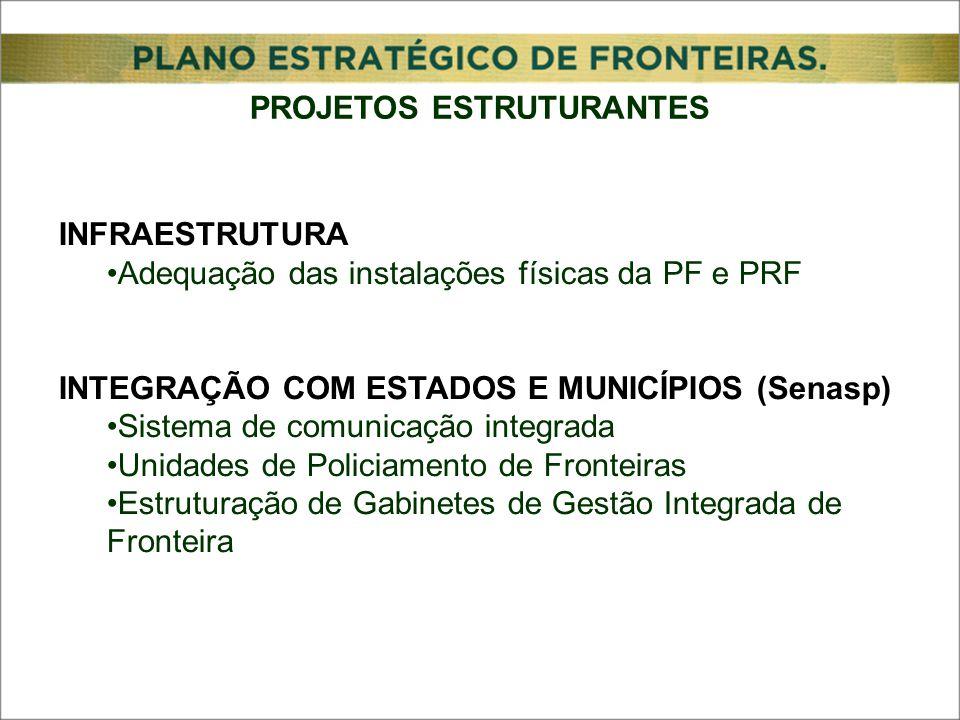 INFRAESTRUTURA Adequação das instalações físicas da PF e PRF INTEGRAÇÃO COM ESTADOS E MUNICÍPIOS (Senasp) Sistema de comunicação integrada Unidades de Policiamento de Fronteiras Estruturação de Gabinetes de Gestão Integrada de Fronteira PROJETOS ESTRUTURANTES