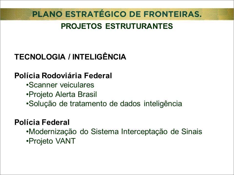 TECNOLOGIA / INTELIGÊNCIA Polícia Rodoviária Federal Scanner veiculares Projeto Alerta Brasil Solução de tratamento de dados inteligência Polícia Federal Modernização do Sistema Interceptação de Sinais Projeto VANT