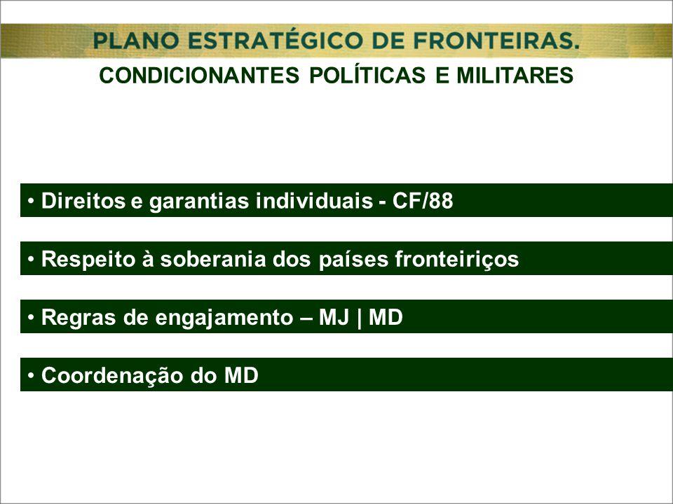 CONDICIONANTES POLÍTICAS E MILITARES Direitos e garantias individuais - CF/88 Respeito à soberania dos países fronteiriços Regras de engajamento – MJ | MD Coordenação do MD