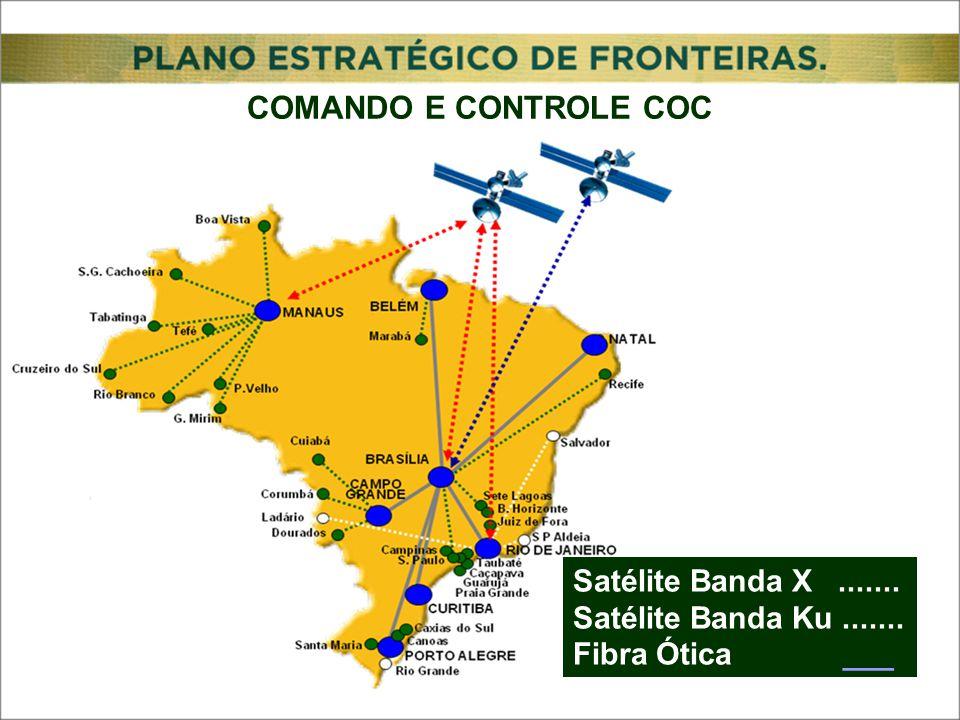 COMANDO E CONTROLE COC Satélite Banda X....... Satélite Banda Ku....... Fibra Ótica ___