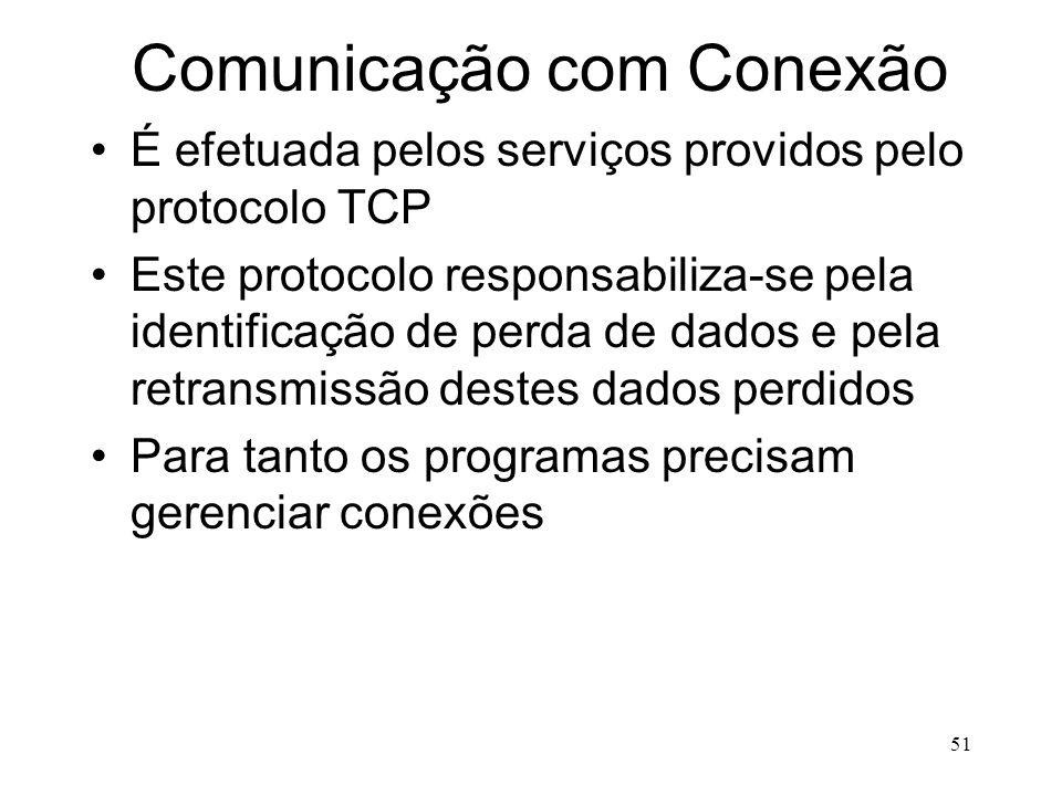 51 Comunicação com Conexão É efetuada pelos serviços providos pelo protocolo TCP Este protocolo responsabiliza-se pela identificação de perda de dados e pela retransmissão destes dados perdidos Para tanto os programas precisam gerenciar conexões