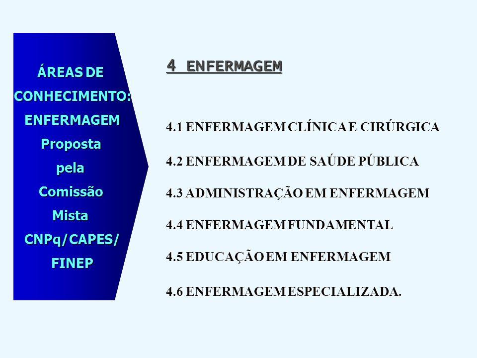 4 ENFERMAGEM 4.1 ENFERMAGEM CLÍNICA E CIRÚRGICA 4.2 ENFERMAGEM DE SAÚDE PÚBLICA 4.3 ADMINISTRAÇÃO EM ENFERMAGEM 4.4 ENFERMAGEM FUNDAMENTAL 4.5 EDUCAÇÃ