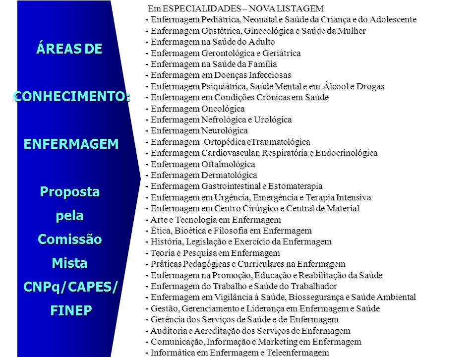 Em ESPECIALIDADES – NOVA LISTAGEM - Enfermagem Pediátrica, Neonatal e Saúde da Criança e do Adolescente - Enfermagem Obstétrica, Ginecológica e Saúde