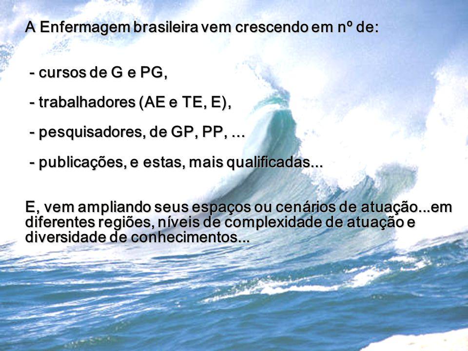 A Enfermagem brasileira vem crescendo em nº de: - cursos de G e PG, - cursos de G e PG, - trabalhadores (AE e TE, E), - trabalhadores (AE e TE, E), -