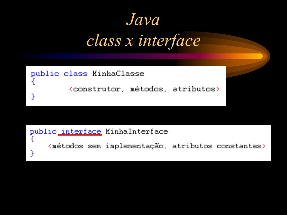 Java class x interface