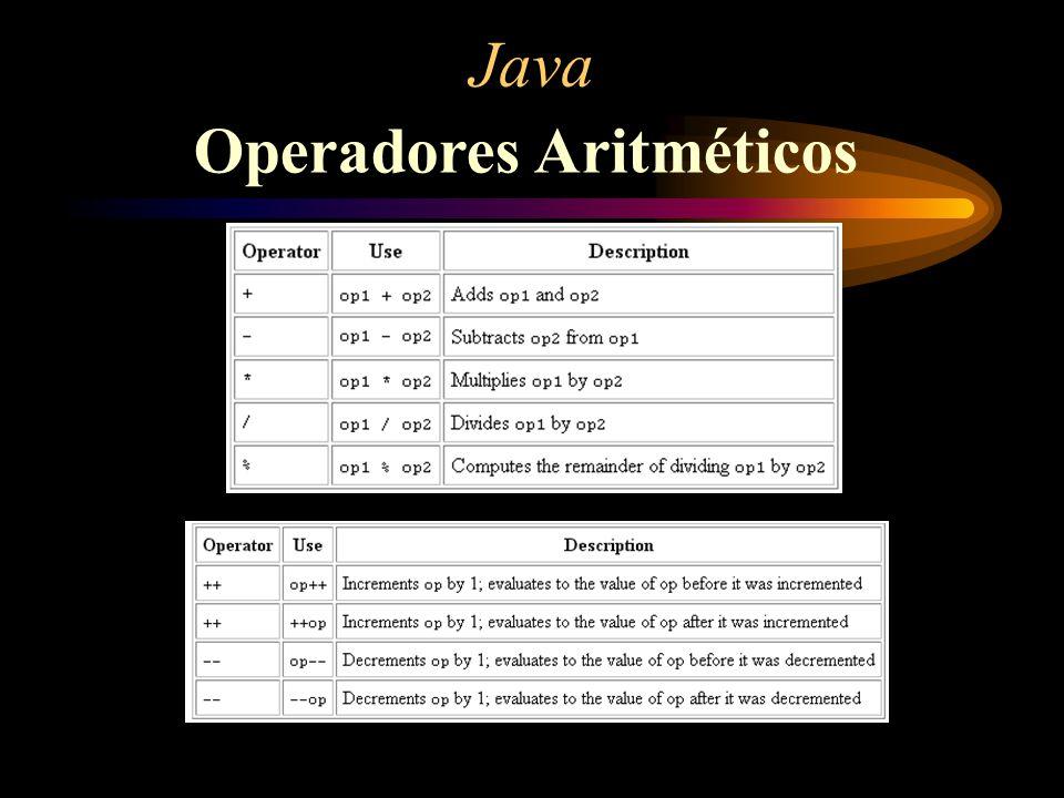 Java Operadores Aritméticos