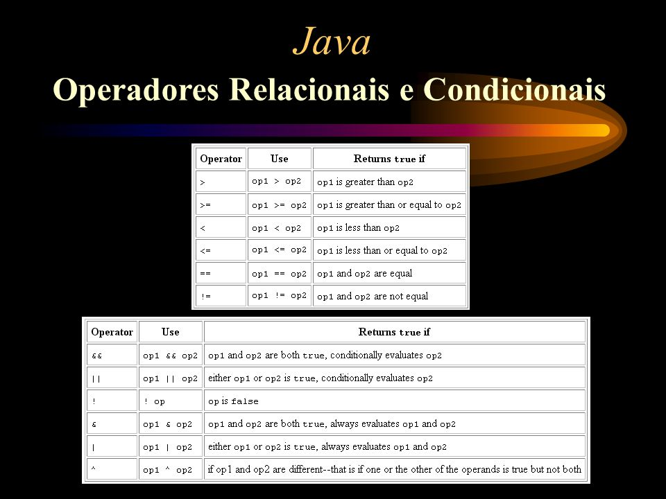Java Operadores Relacionais e Condicionais