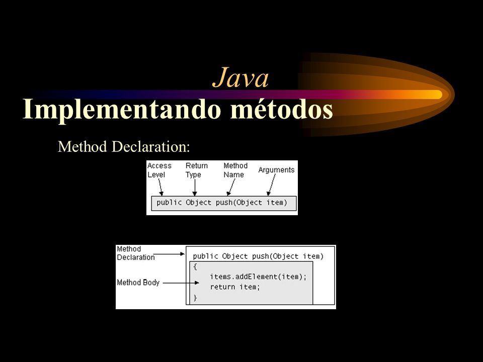 Java Implementando métodos Method Declaration: