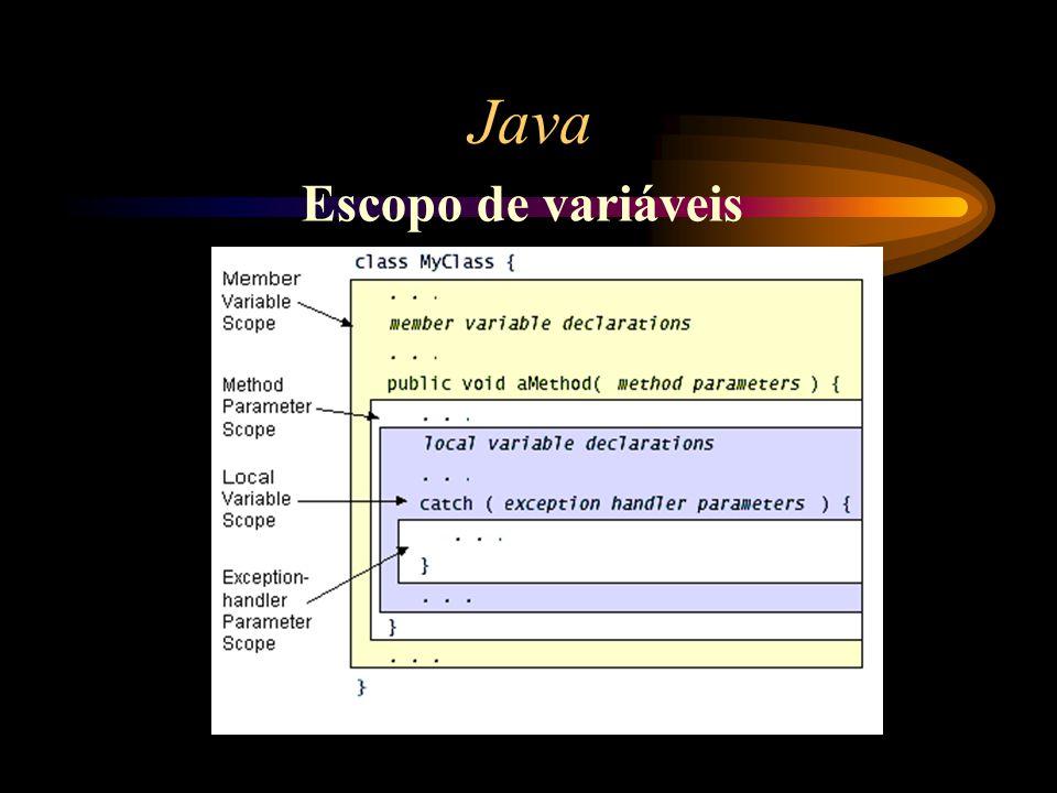 Java Escopo de variáveis