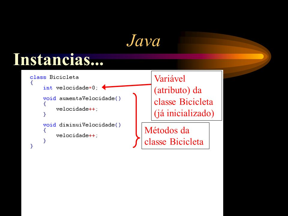 Java Variável (atributo) da classe Bicicleta (já inicializado) Métodos da classe Bicicleta Instancias...