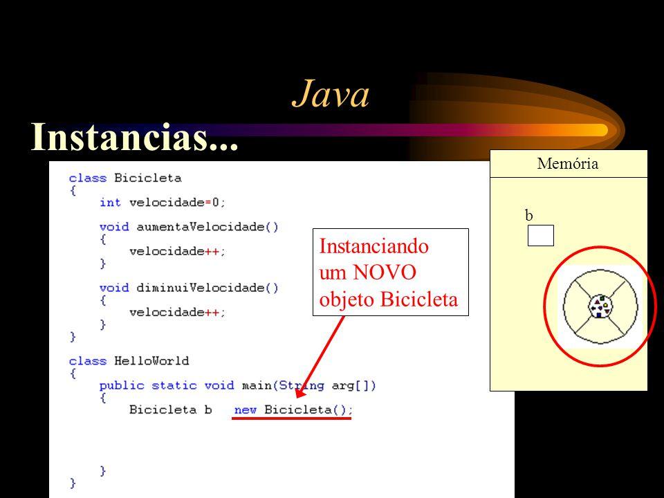 Java Instanciando um NOVO objeto Bicicleta b Memória Instancias...