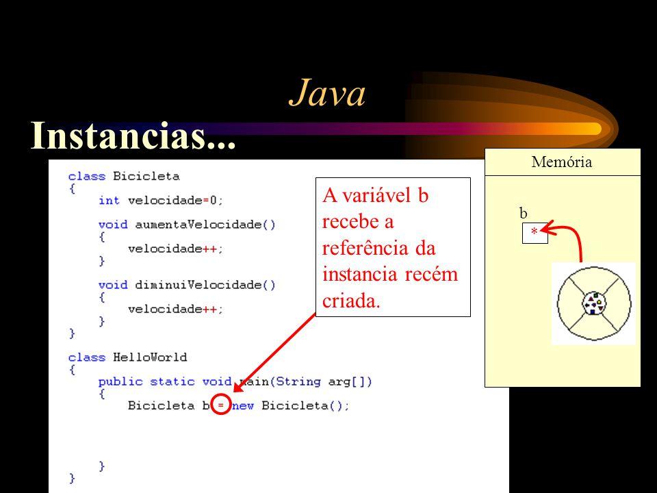 Java A variável b recebe a referência da instancia recém criada. * b Memória Instancias...