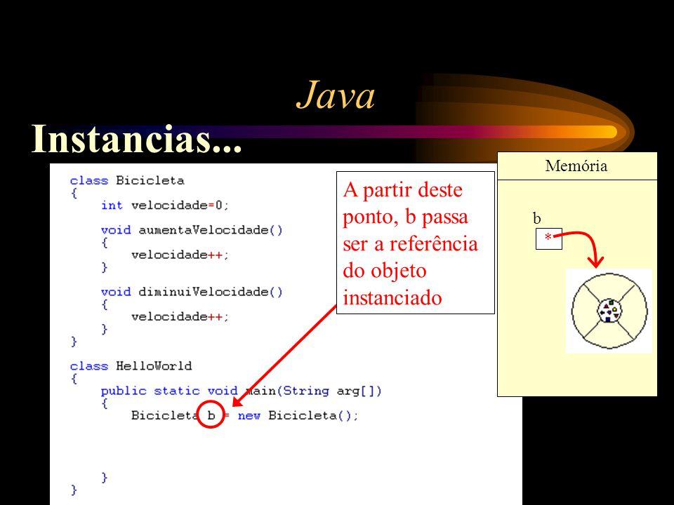 Java A partir deste ponto, b passa ser a referência do objeto instanciado * b Memória Instancias...