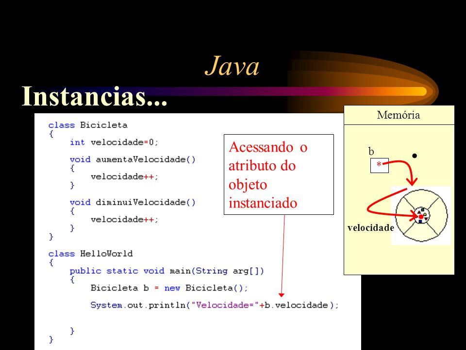 Java Acessando o atributo do objeto instanciado * b Memória. velocidade Instancias...