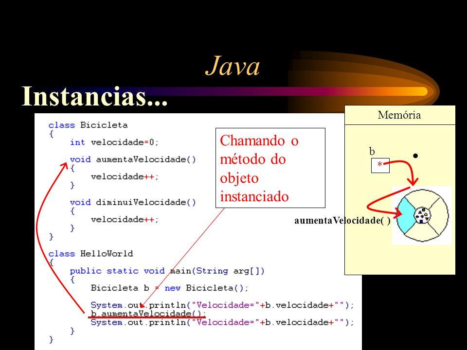 Java Chamando o método do objeto instanciado * b Memória. aumentaVelocidade( ) Instancias...