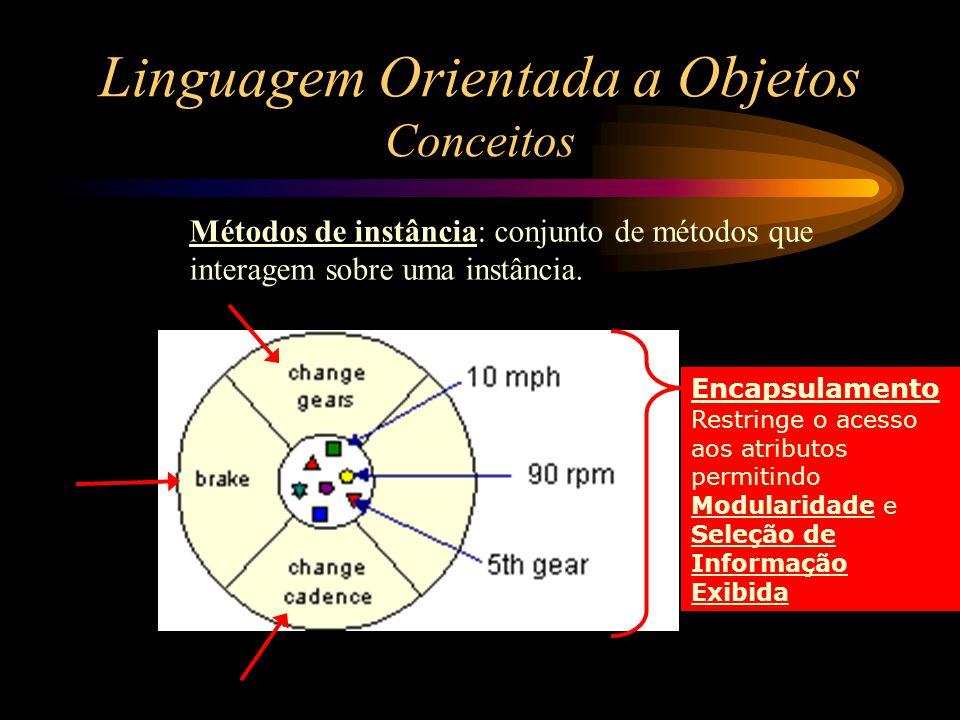 Linguagem Orientada a Objetos Conceitos Mensagens: meio de comunicação entre objetos.