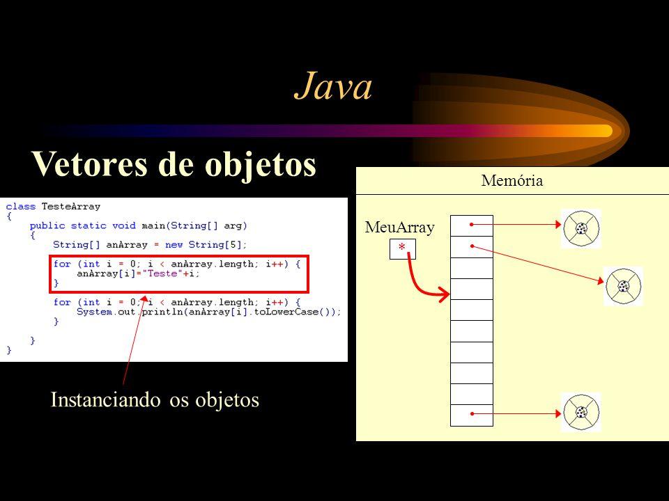 Java Vetores de objetos * MeuArray Memória Instanciando os objetos