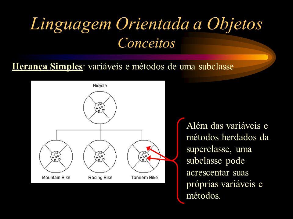 Linguagem Orientada a Objetos Conceitos Herança Simples: variáveis e métodos de uma subclasse Além das variáveis e métodos herdados da superclasse, um