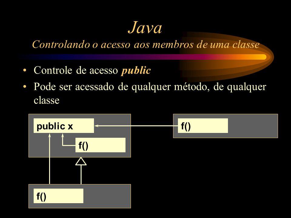 Java Controlando o acesso aos membros de uma classe Controle de acesso public Pode ser acessado de qualquer método, de qualquer classe public xf()