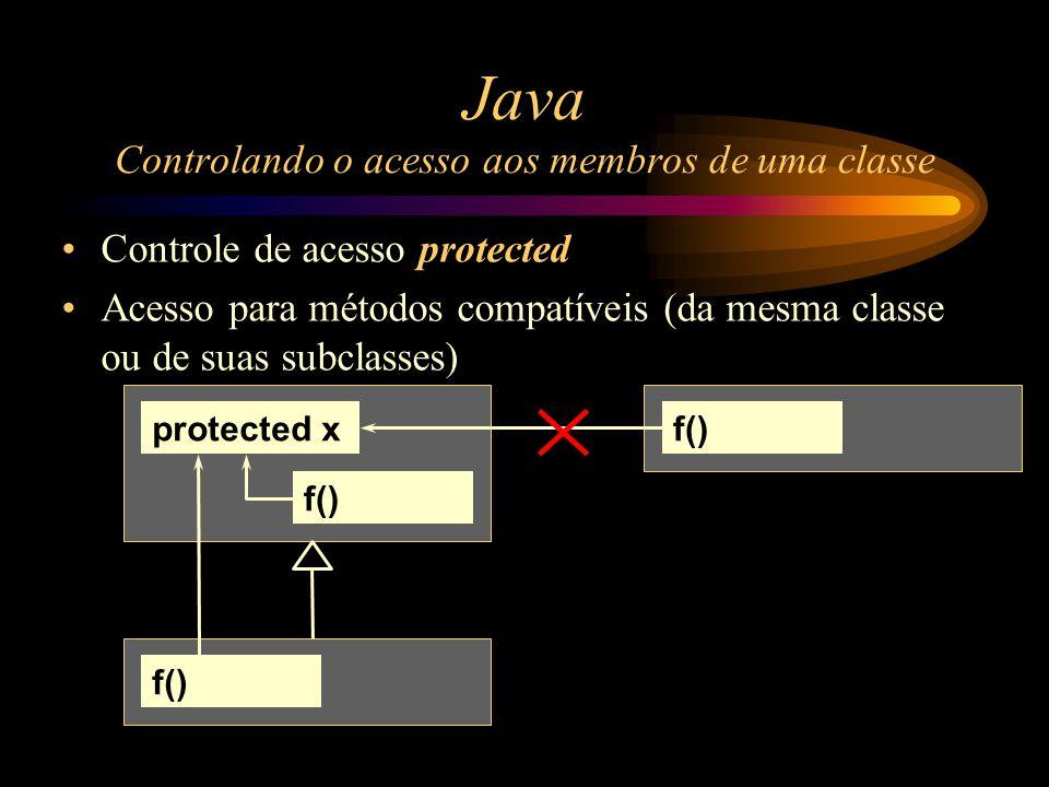 Java Controlando o acesso aos membros de uma classe Controle de acesso protected Acesso para métodos compatíveis (da mesma classe ou de suas subclasse