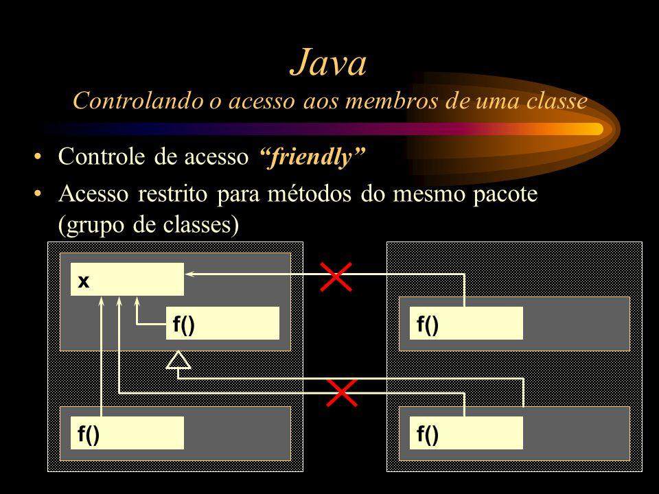 """Java Controlando o acesso aos membros de uma classe Controle de acesso """"friendly"""" Acesso restrito para métodos do mesmo pacote (grupo de classes) f()"""