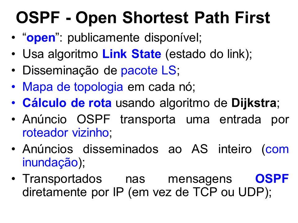 OSPF - Open Shortest Path First open : publicamente disponível; Usa algoritmo Link State (estado do link); Disseminação de pacote LS; Mapa de topologia em cada nó; Cálculo de rota usando algoritmo de Dijkstra; Anúncio OSPF transporta uma entrada por roteador vizinho; Anúncios disseminados ao AS inteiro (com inundação); Transportados nas mensagens OSPF diretamente por IP (em vez de TCP ou UDP);
