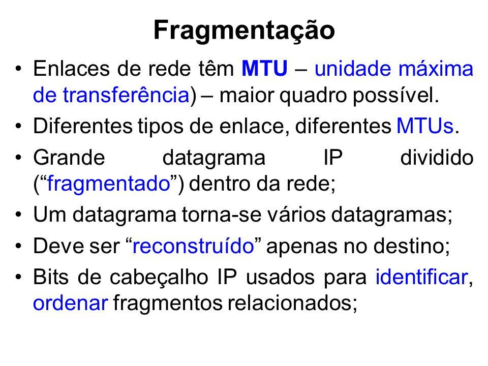 Fragmentação Enlaces de rede têm MTU – unidade máxima de transferência) – maior quadro possível. Diferentes tipos de enlace, diferentes MTUs. Grande d