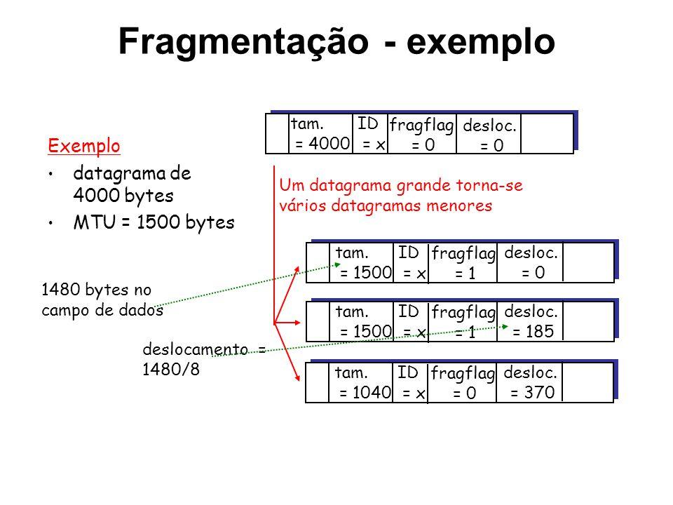 Fragmentação - exemplo ID = x desloc. = 0 fragflag = 0 tam. = 4000 ID = x desloc. = 0 fragflag = 1 tam. = 1500 ID = x desloc. = 185 fragflag = 1 tam.