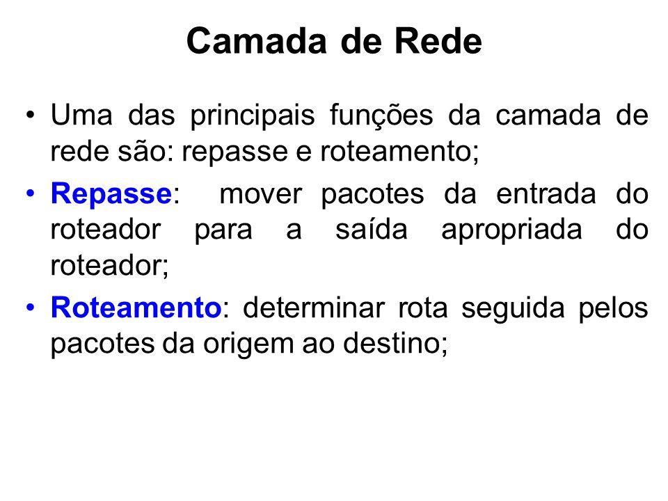Camada de Rede Uma das principais funções da camada de rede são: repasse e roteamento; Repasse: mover pacotes da entrada do roteador para a saída apro