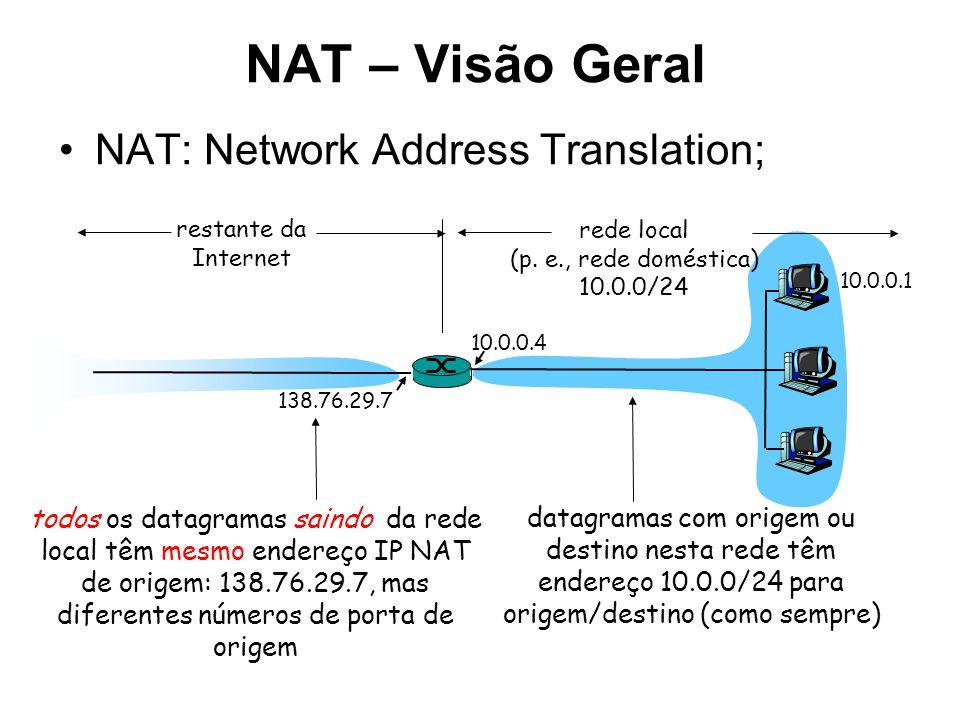 NAT – Visão Geral NAT: Network Address Translation; 10.0.0.1 10.0.0.4 138.76.29.7 rede local (p. e., rede doméstica) 10.0.0/24 restante da Internet da