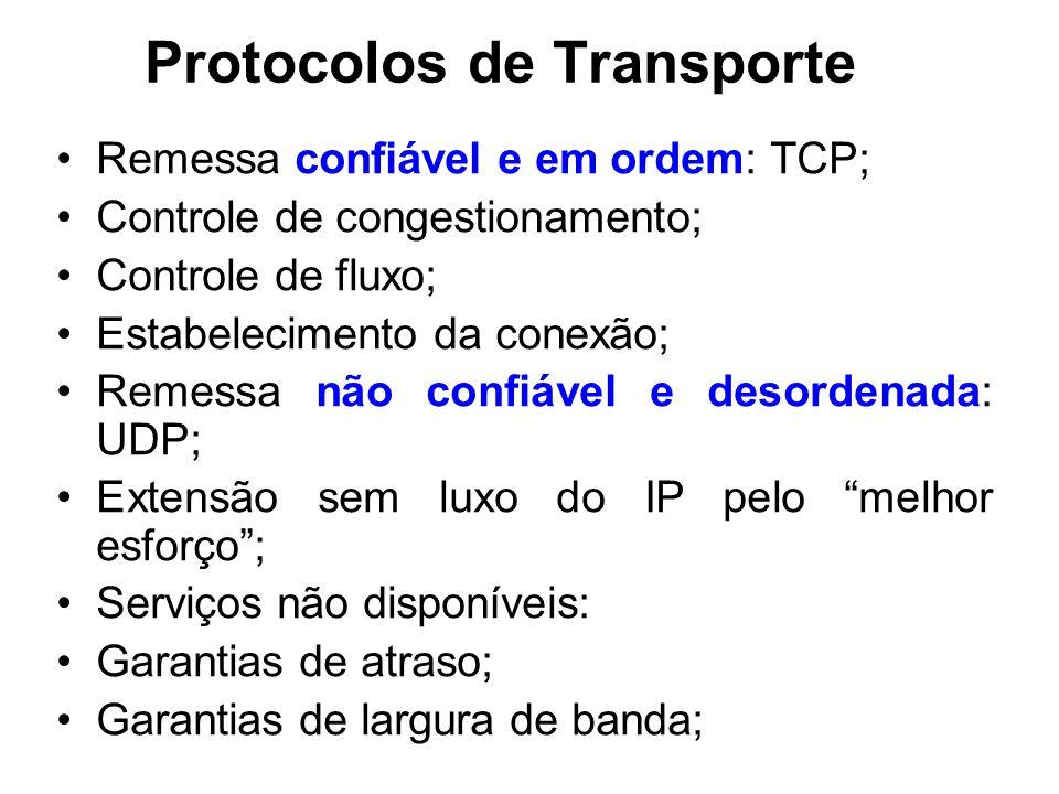 Remessa confiável e em ordem: TCP; Controle de congestionamento; Controle de fluxo; Estabelecimento da conexão; Remessa não confiável e desordenada: UDP; Extensão sem luxo do IP pelo melhor esforço ; Serviços não disponíveis: Garantias de atraso; Garantias de largura de banda;