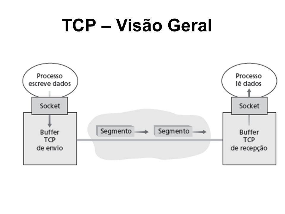 TCP – Visão Geral