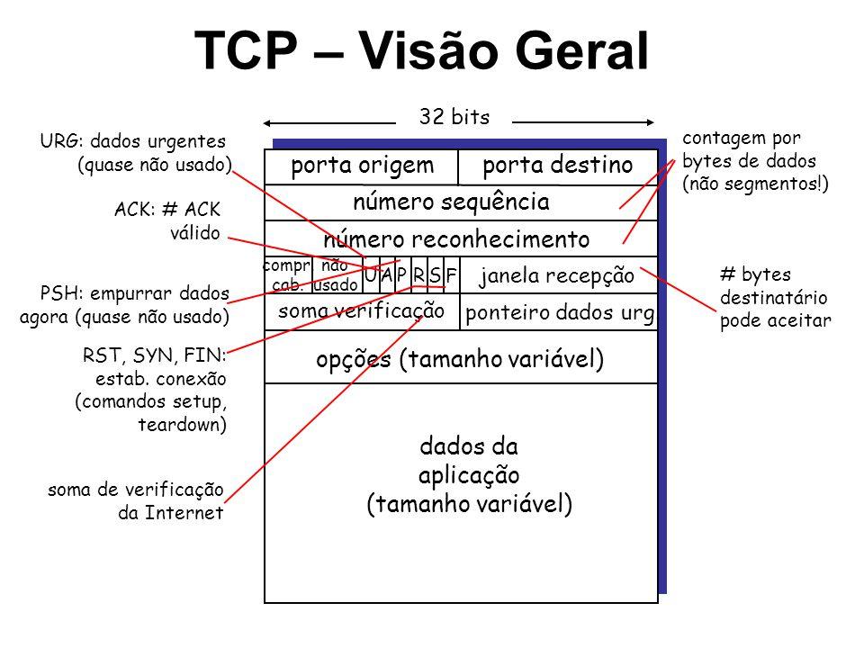 TCP – Visão Geral porta origem porta destino 32 bits dados da aplicação (tamanho variável) número sequência número reconhecimento janela recepção ponteiro dados urg.