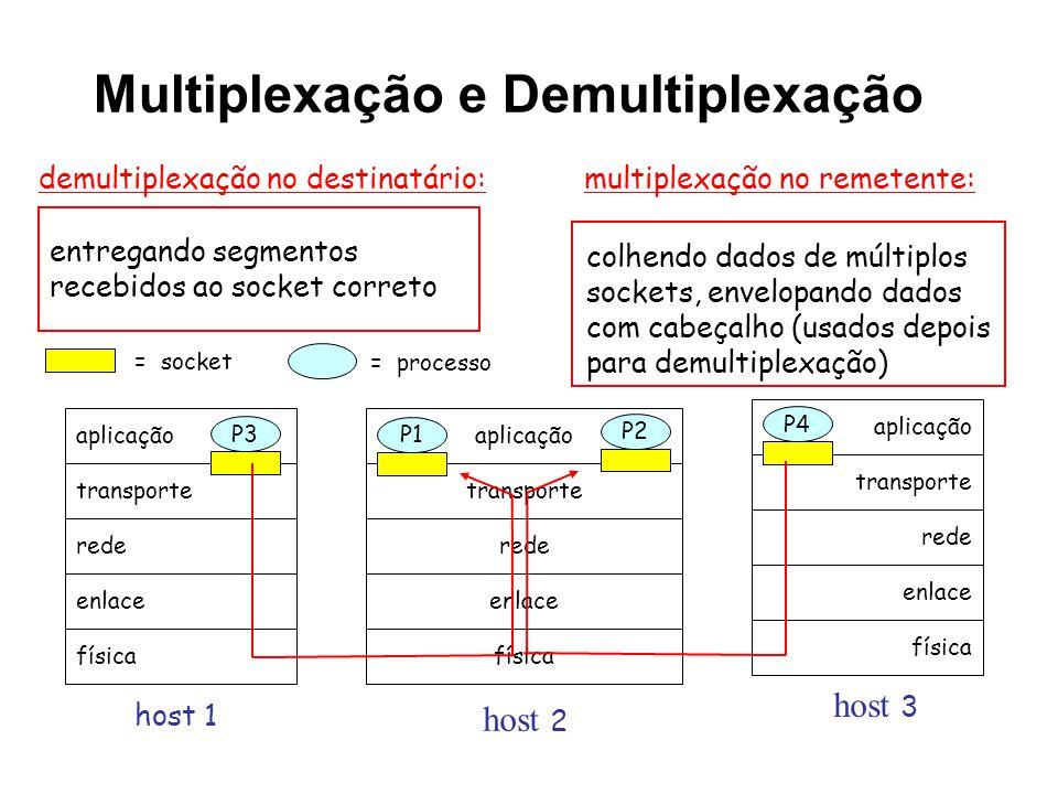 Multiplexação e Demultiplexação aplicação transporte rede enlace física P1 aplicação transporte rede enlace física aplicação transporte rede enlace física P2 P3 P4 P1 host 1 host 2 host 3 = processo = socket entregando segmentos recebidos ao socket correto demultiplexação no destinatário: colhendo dados de múltiplos sockets, envelopando dados com cabeçalho (usados depois para demultiplexação) multiplexação no remetente: