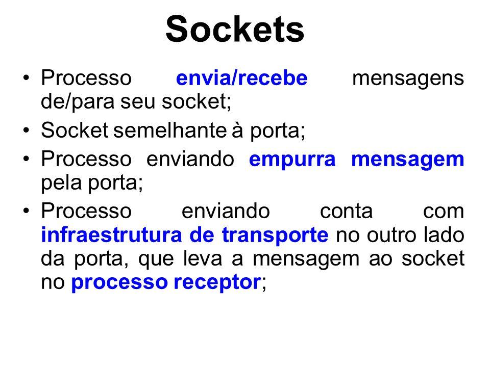Sockets Processo envia/recebe mensagens de/para seu socket; Socket semelhante à porta; Processo enviando empurra mensagem pela porta; Processo enviando conta com infraestrutura de transporte no outro lado da porta, que leva a mensagem ao socket no processo receptor;