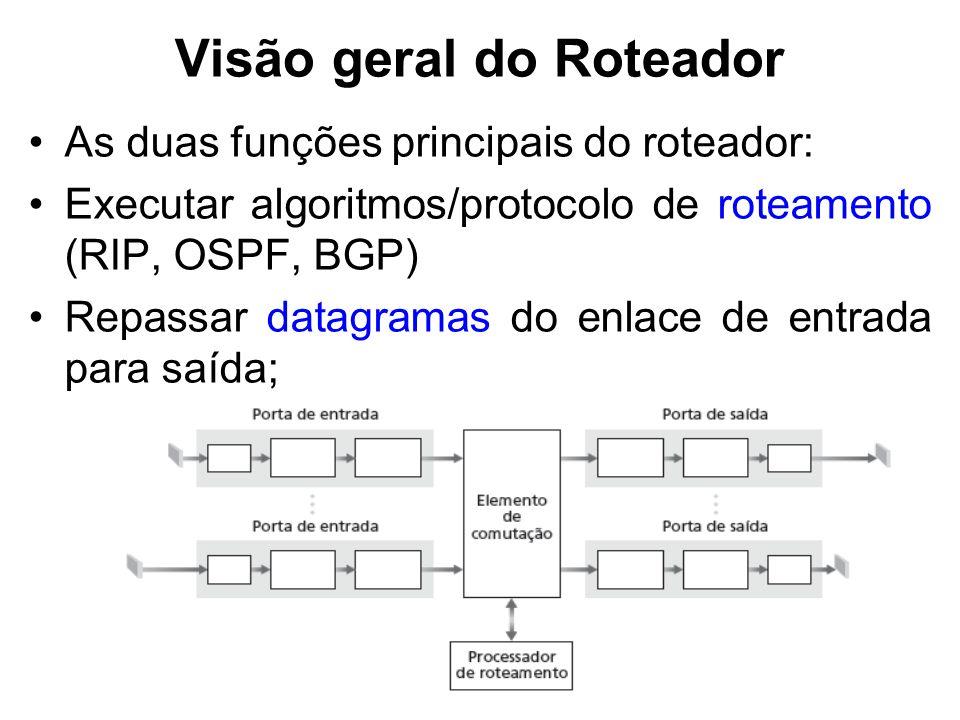 Visão geral do Roteador As duas funções principais do roteador: Executar algoritmos/protocolo de roteamento (RIP, OSPF, BGP) Repassar datagramas do enlace de entrada para saída;